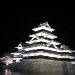 日本の城ランキング